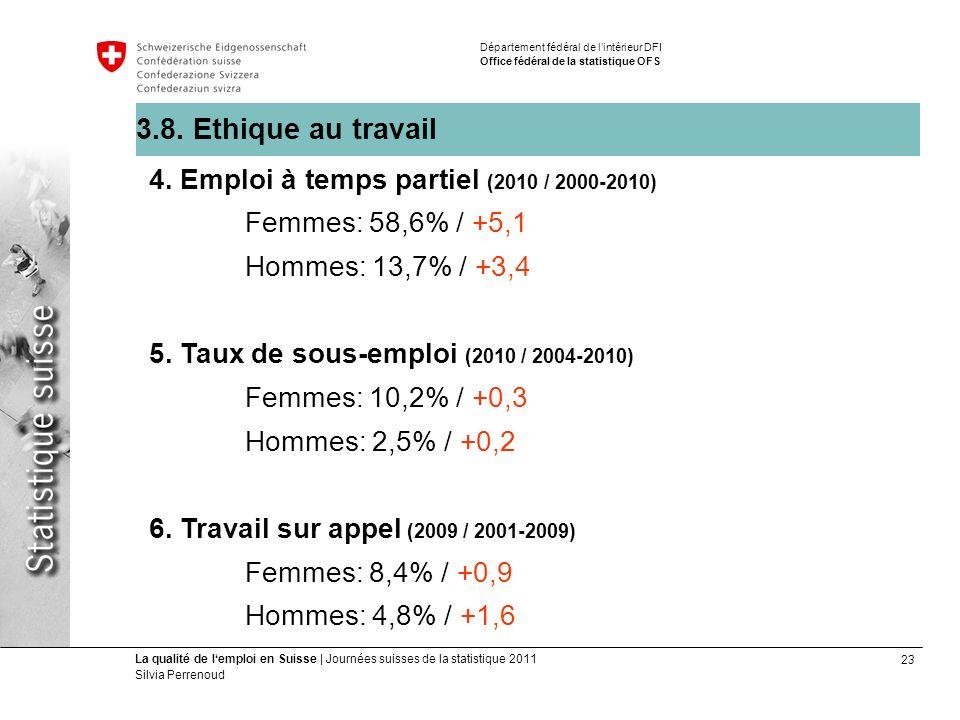 23 La qualité de lemploi en Suisse | Journées suisses de la statistique 2011 Silvia Perrenoud Département fédéral de lintérieur DFI Office fédéral de la statistique OFS 3.8.