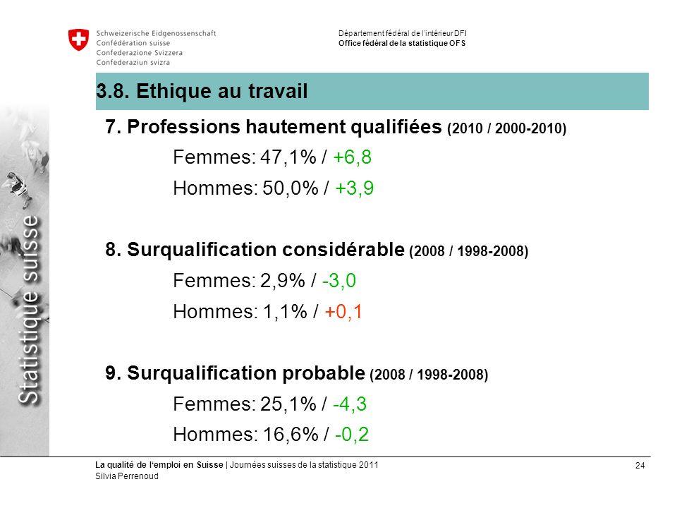 24 La qualité de lemploi en Suisse | Journées suisses de la statistique 2011 Silvia Perrenoud Département fédéral de lintérieur DFI Office fédéral de la statistique OFS 3.8.