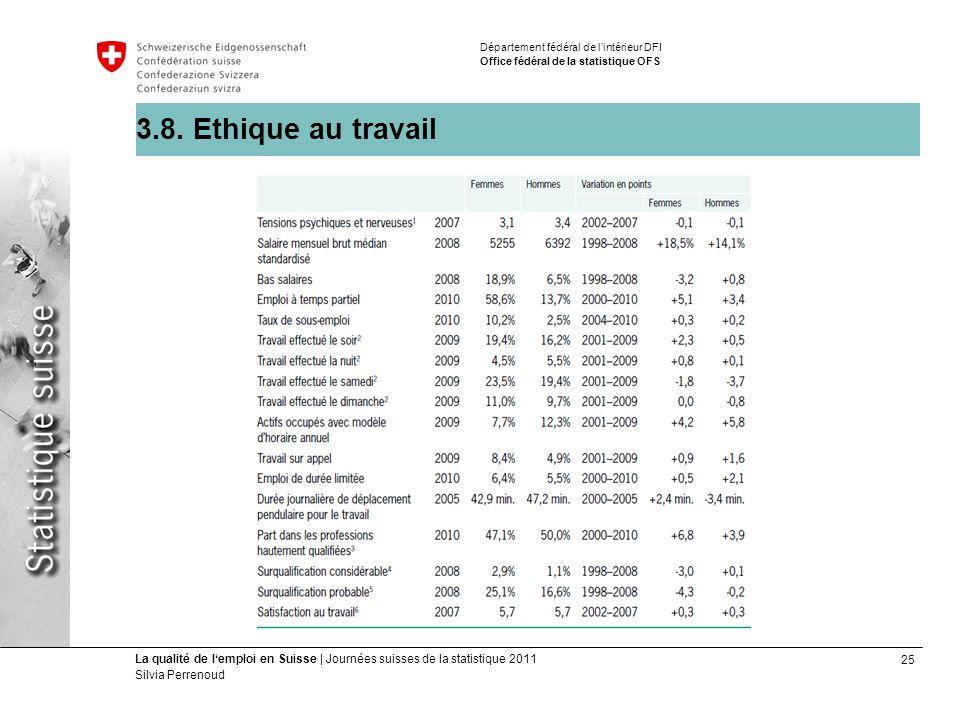 25 La qualité de lemploi en Suisse | Journées suisses de la statistique 2011 Silvia Perrenoud Département fédéral de lintérieur DFI Office fédéral de la statistique OFS 3.8.