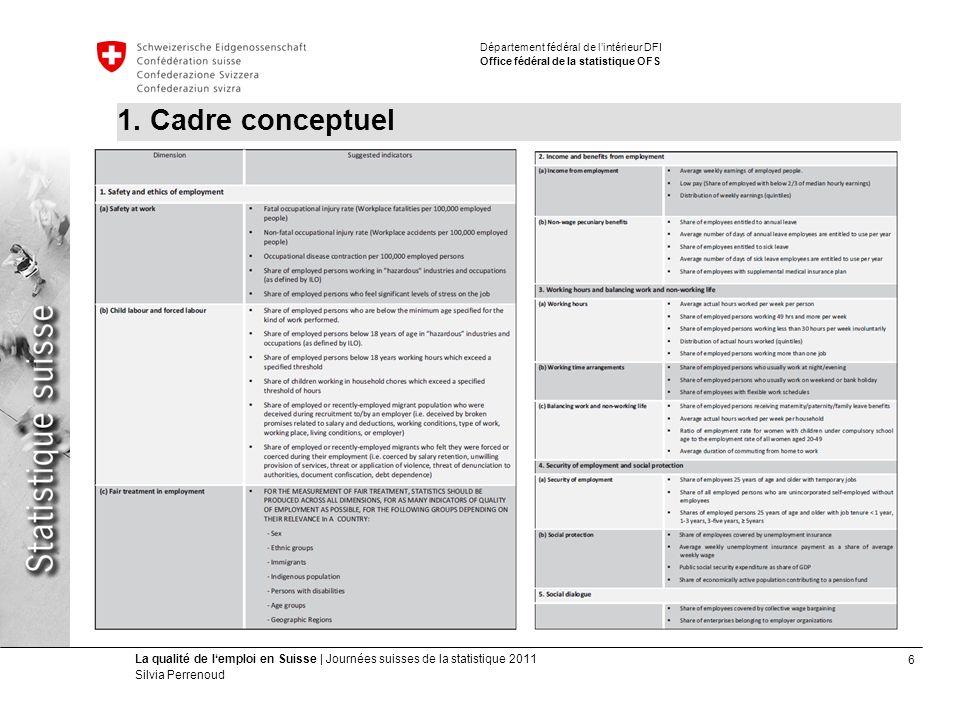 17 La qualité de lemploi en Suisse | Journées suisses de la statistique 2011 Silvia Perrenoud Département fédéral de lintérieur DFI Office fédéral de la statistique OFS 3.5.