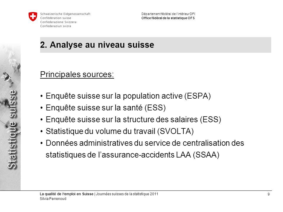 9 La qualité de lemploi en Suisse | Journées suisses de la statistique 2011 Silvia Perrenoud Département fédéral de lintérieur DFI Office fédéral de la statistique OFS 2.