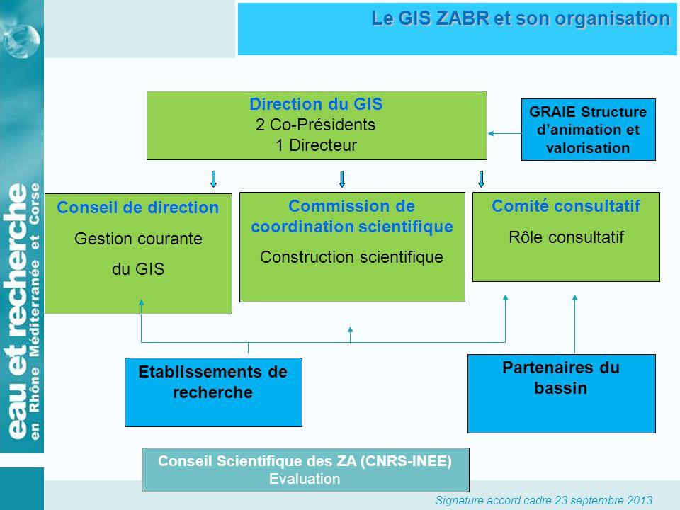 Signature accord cadre 23 septembre 2013 Le GIS ZABR et son organisation Le GIS ZABR et son organisation Etablissements de recherche Conseil de direct