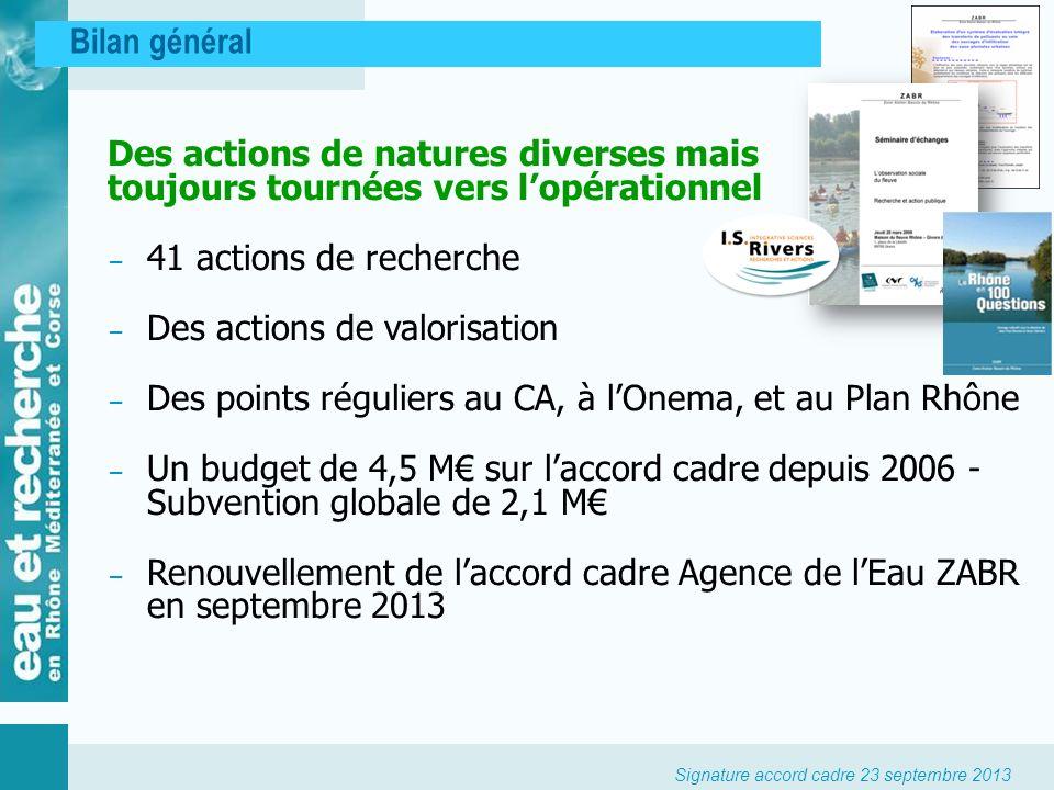Signature accord cadre 23 septembre 2013 Bilan général Des actions de natures diverses mais toujours tournées vers lopérationnel 41 actions de recherc