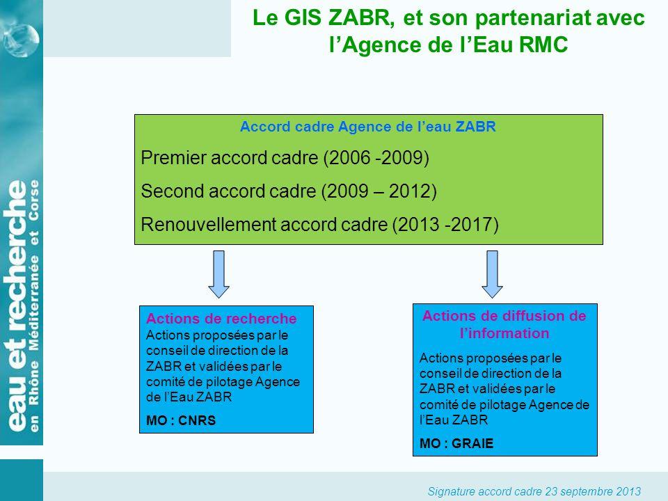 Signature accord cadre 23 septembre 2013 Le GIS ZABR, et son partenariat avec lAgence de lEau RMC Actions de recherche Actions proposées par le consei