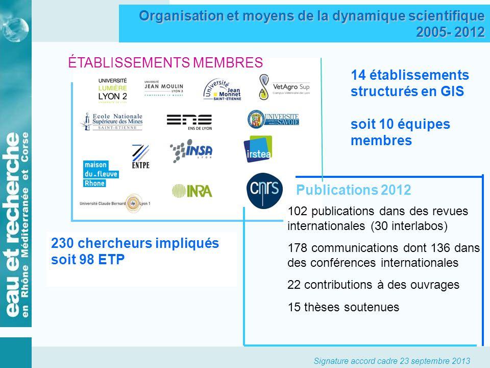 Signature accord cadre 23 septembre 2013 ÉTABLISSEMENTS MEMBRES Publications 2012 230 chercheurs impliqués soit 98 ETP 102 publications dans des revue