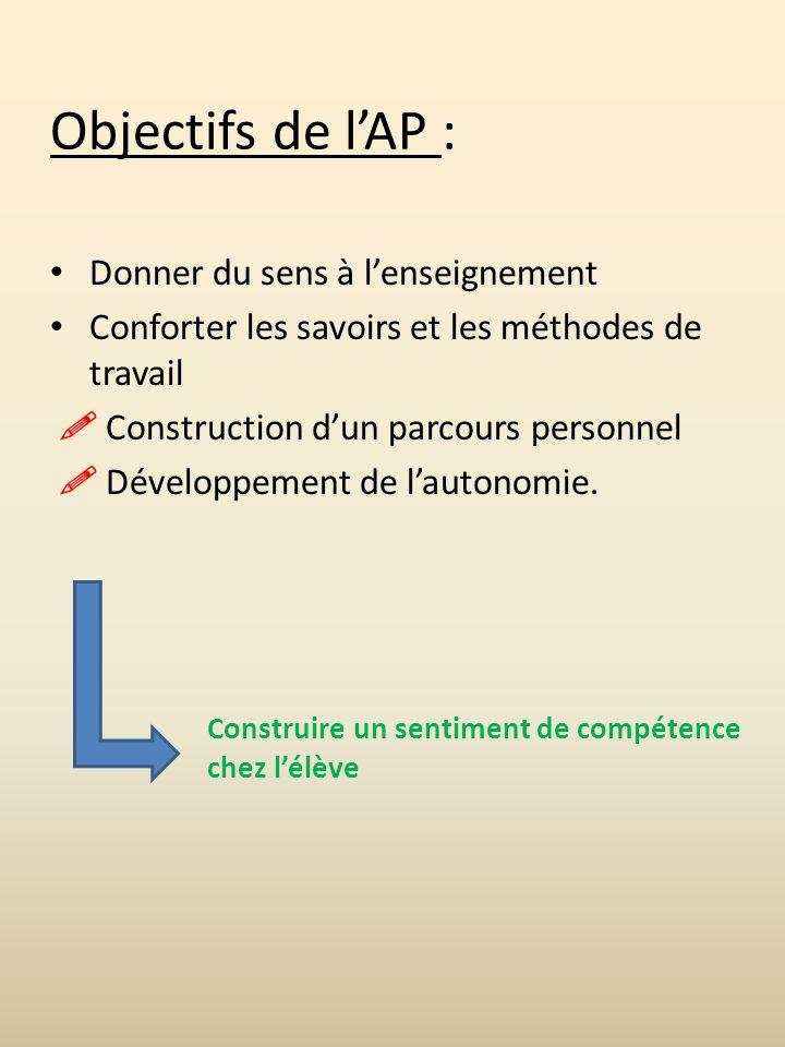 Objectifs de lAP : Donner du sens à lenseignement Conforter les savoirs et les méthodes de travail Construction dun parcours personnel Développement de lautonomie.