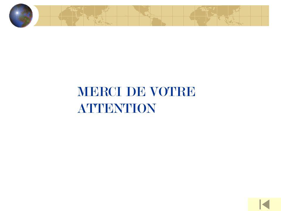 Conclusion Ambition réelle Développement UNDAF (Déclaration de Paris)