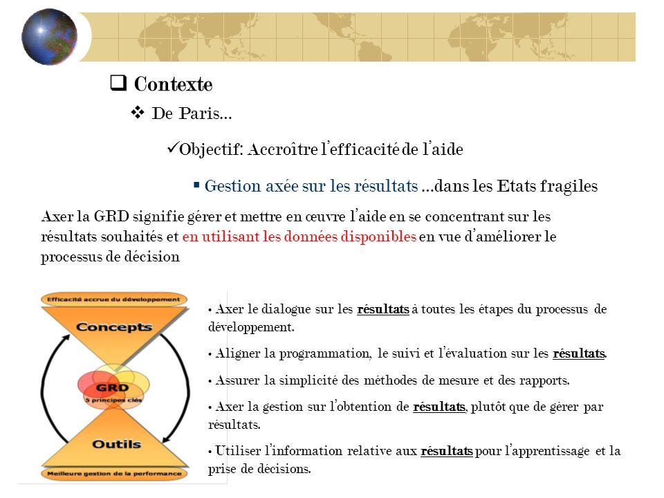 Plan Contexte Le Plan Cadre des Nations Unies en Côte dIvoire (UNDAF 2009-2013) De Paris… … à Abidjan.