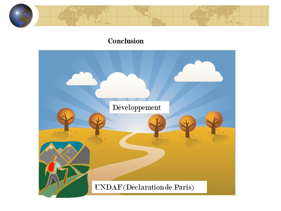 LUNDAF Côte dIvoire 2009-2013 … aux défis à relever.