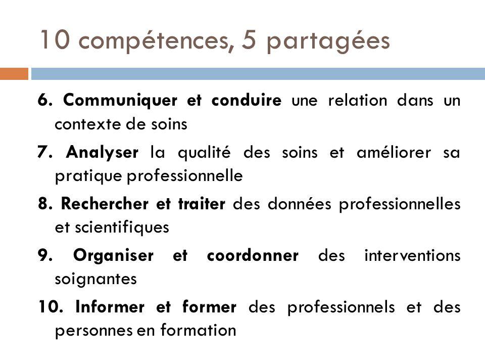 10 compétences, 5 partagées 6. Communiquer et conduire une relation dans un contexte de soins 7. Analyser la qualité des soins et améliorer sa pratiqu