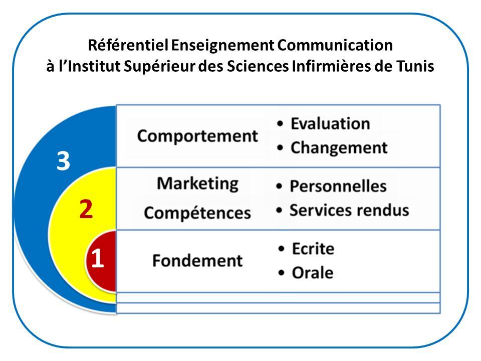 Référentiel Enseignement Communication à lInstitut Supérieur des Sciences Infirmières de Tunis 1 2 3