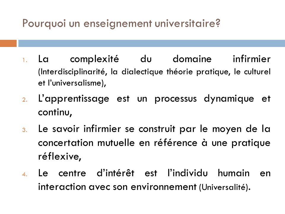 Pourquoi un enseignement universitaire? 1. La complexité du domaine infirmier (Interdisciplinarité, la dialectique théorie pratique, le culturel et lu