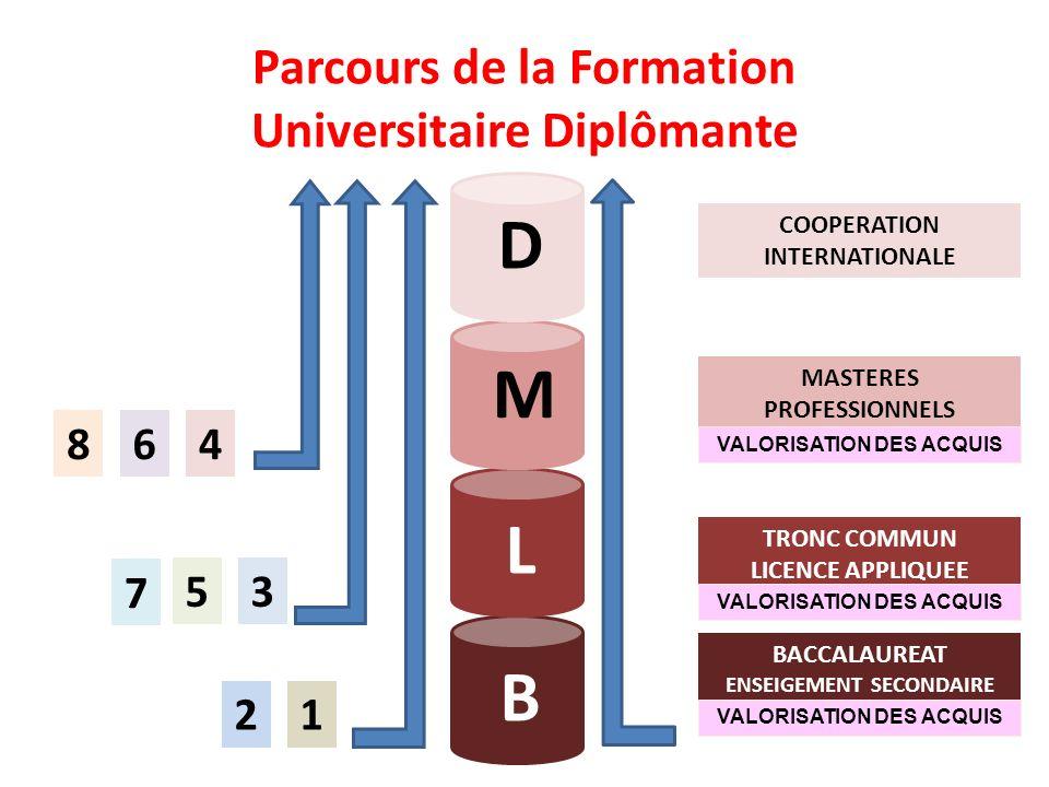 Parcours de la Formation Universitaire Diplômante COOPERATION INTERNATIONALE MASTERES PROFESSIONNELS TRONC COMMUN LICENCE APPLIQUEE BACCALAUREAT ENSEI