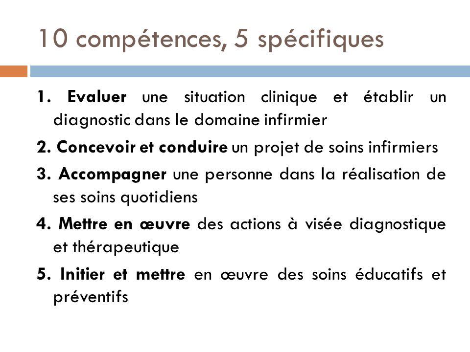10 compétences, 5 spécifiques 1. Evaluer une situation clinique et établir un diagnostic dans le domaine infirmier 2. Concevoir et conduire un projet