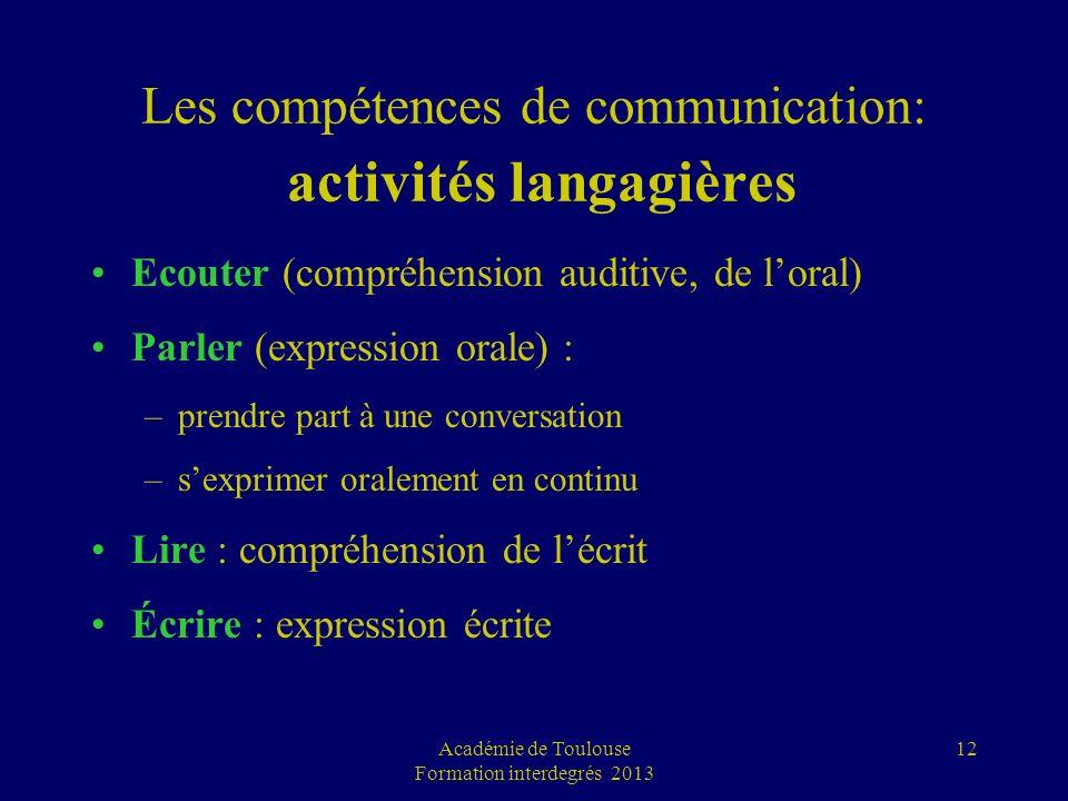 Académie de Toulouse Formation interdegrés 2013 12 Les compétences de communication: activités langagières Ecouter (compréhension auditive, de loral)