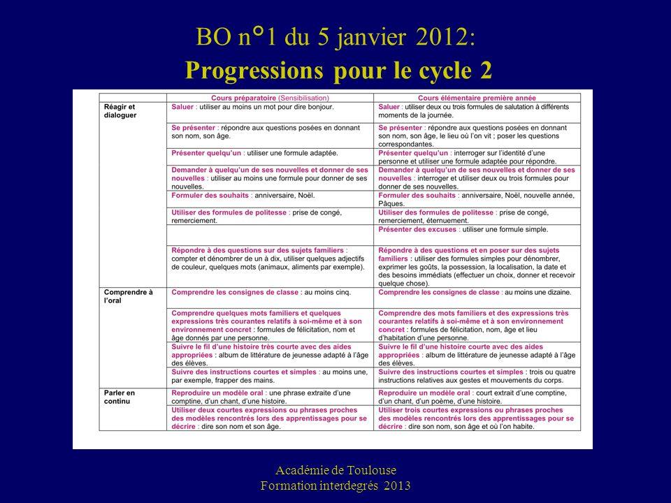 BO n°1 du 5 janvier 2012: Progressions pour le cycle 2 Académie de Toulouse Formation interdegrés 2013 26