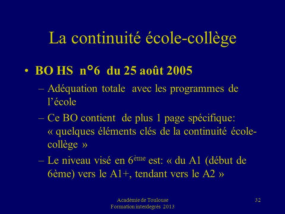 La continuité école-collège BO HS n°6 du 25 août 2005 –Adéquation totale avec les programmes de lécole –Ce BO contient de plus 1 page spécifique: « qu