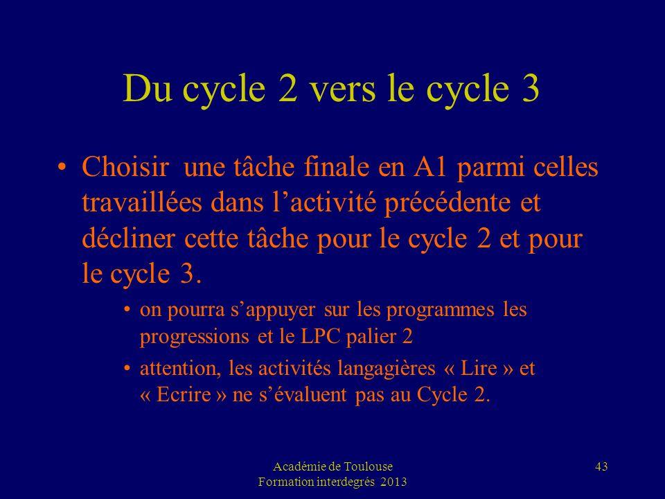 Du cycle 2 vers le cycle 3 Choisir une tâche finale en A1 parmi celles travaillées dans lactivité précédente et décliner cette tâche pour le cycle 2 e