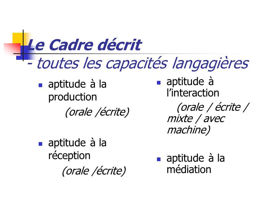 Le Cadre décrit - toutes les capacités langagières aptitude à la production (orale /écrite) aptitude à la réception (orale /écrite) aptitude à lintera
