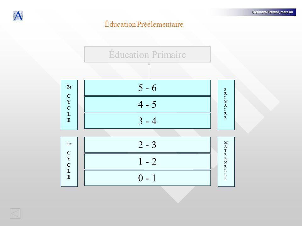 Clermont-Ferrand, mars 08 Premier (6-7) Deuxième (7-8) Troisième (8-9) Quatrième (9-10) Cinquième (10-11) Sisième (11-12) E.S.O.