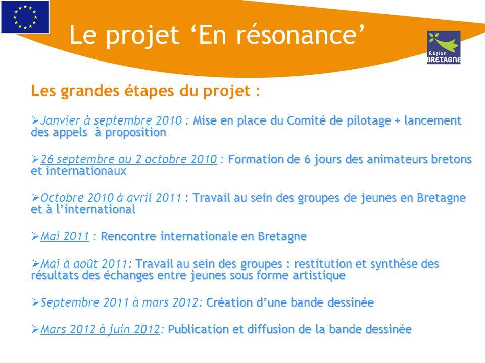 Les grandes étapes du projet : Mise en place du Comité de pilotage + lancement des appels à proposition Janvier à septembre 2010 : Mise en place du Co