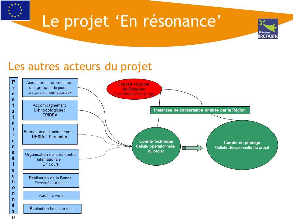 Les autres acteurs du projet Le projet En résonance Comité technique Cellule opérationnelle du projet Évaluation finale : à venir Conseil régional de