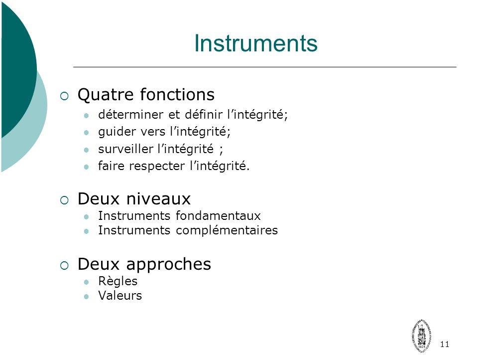 11 Instruments Quatre fonctions déterminer et définir lintégrité; guider vers lintégrité; surveiller lintégrité ; faire respecter lintégrité.