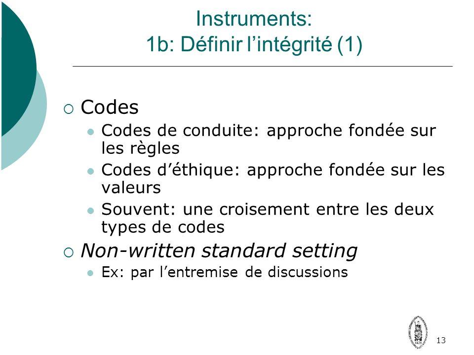 13 Instruments: 1b: Définir lintégrité (1) Codes Codes de conduite: approche fondée sur les règles Codes déthique: approche fondée sur les valeurs Souvent: une croisement entre les deux types de codes Non-written standard setting Ex: par lentremise de discussions