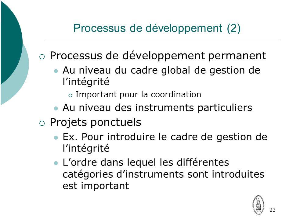23 Processus de développement (2) Processus de développement permanent Au niveau du cadre global de gestion de lintégrité Important pour la coordination Au niveau des instruments particuliers Projets ponctuels Ex.