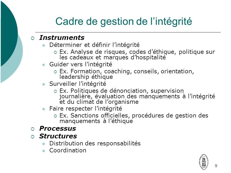 9 Cadre de gestion de lintégrité Instruments Déterminer et définir lintégrité Ex.