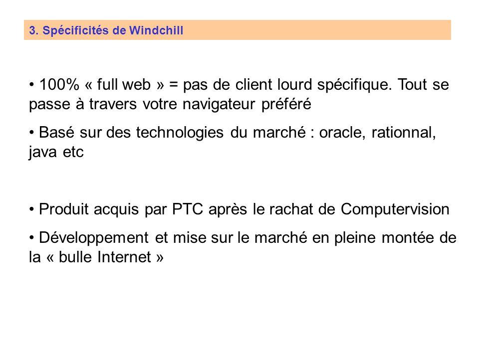 3. Spécificités de Windchill