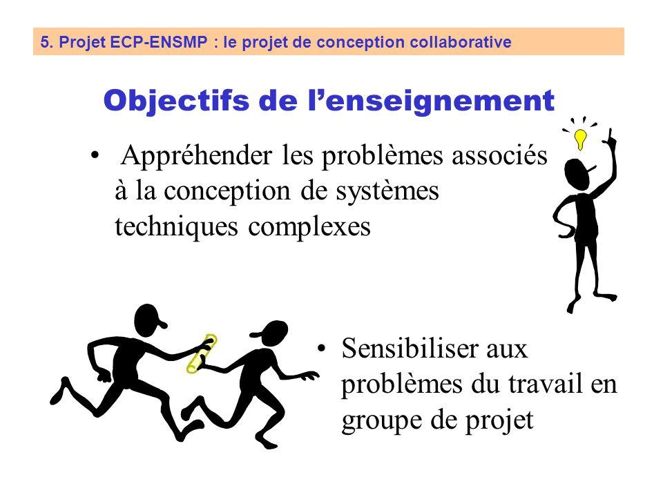 5. Projet ECP-ENSMP Projet commun à lEcole Centrale Paris (ECP) et lEcole Nationale Supérieure des Mines des Paris (ENSMP) : Mutualiser les ressources