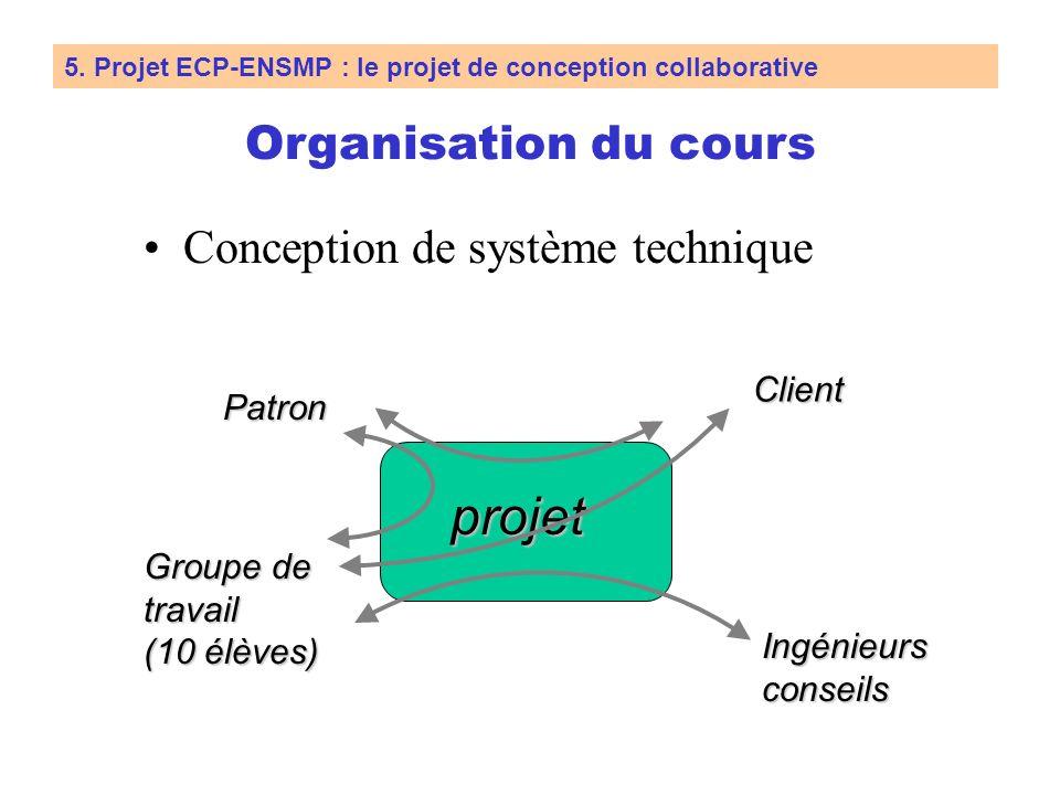 5. Projet ECP-ENSMP : le projet de conception collaborative Objectifs de lenseignement Appréhender les problèmes associés à la conception de systèmes