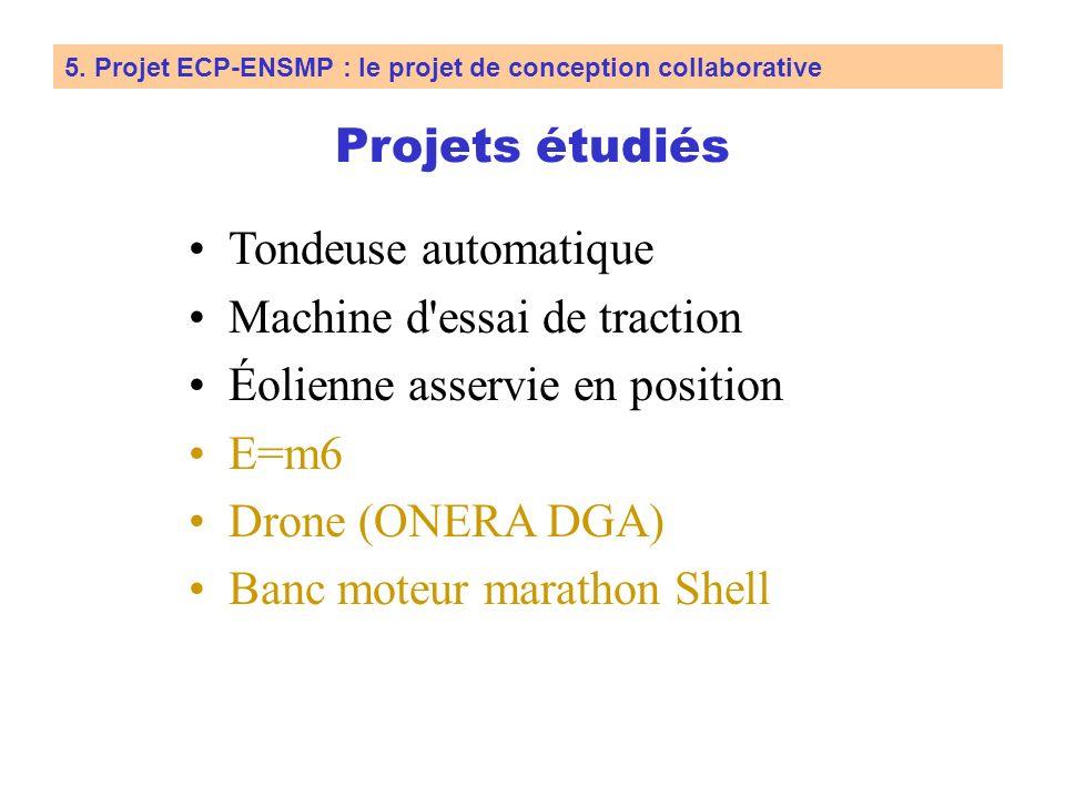 5. Projet ECP-ENSMP : le projet de conception collaborative Conception de système technique Client Ingénieurs conseils projet Patron Groupe de travail