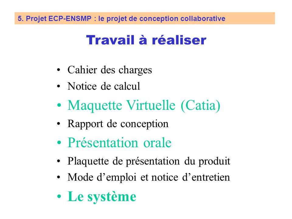 5. Projet ECP-ENSMP : le projet de conception collaborative Organisation temporelle (66 h) Septembre octobre : –Étude mécanique et conception mécaniqu