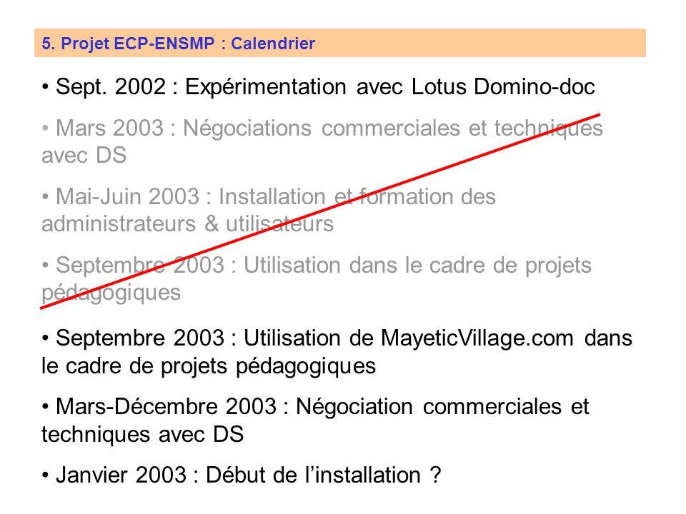 5. Projet ECP-ENSMP Les fonctionnalités mises en place seront les suivantes : GED : vaulting, check-in/check-out (notamment depuis CATIA), cycle de vi