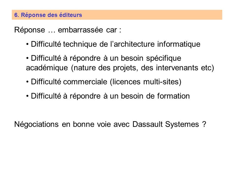 SGDT à lECP - PLAN DE LA PRESENTATION Bilan à lECP 1.