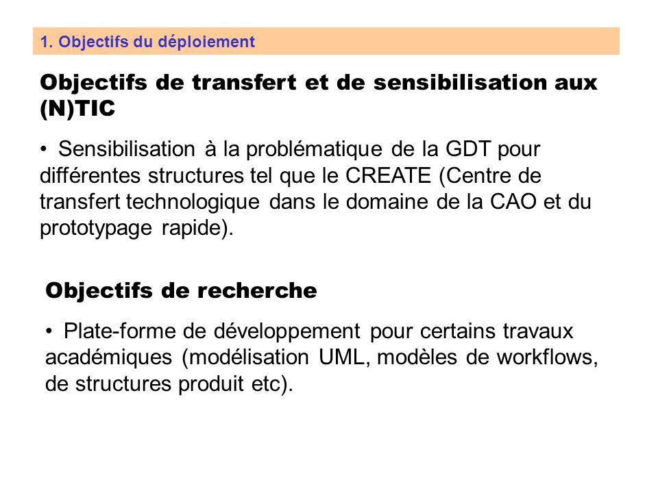 1. Objectifs du déploiement Objectifs pédagogiques Supports de TD pour le cours « Analyse et modélisation des systèmes dinformations » de loption « Gé