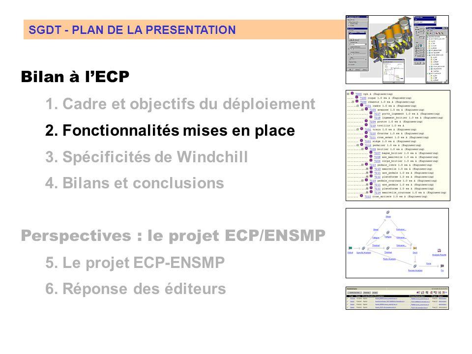 1. Planning du déploiement 2ème trimestre 2000 Installation Windchill 2000/2001 Expérimentation en projet 2001/2002 Expérimentation en projet et suppo