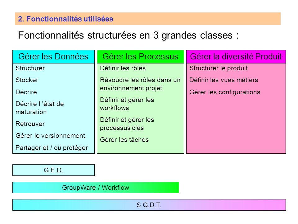 SGDT - PLAN DE LA PRESENTATION Bilan à lECP 1.Cadre et objectifs du déploiement 2.
