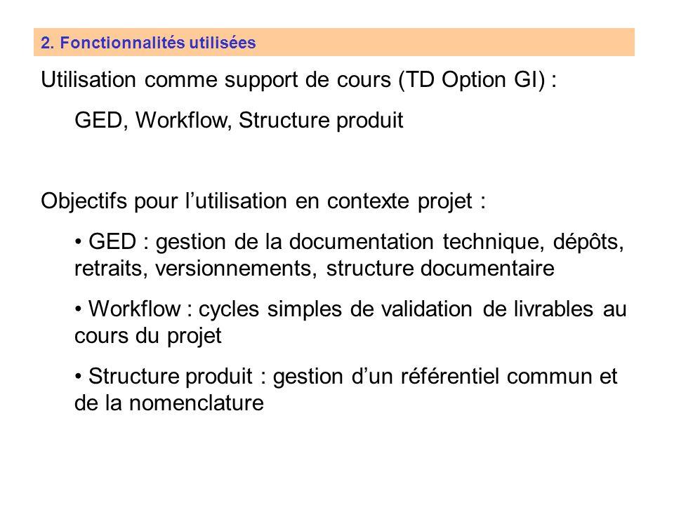 2. Fonctionnalités utilisées Fonctionnalités structurées en 3 grandes classes : Définir les rôles Résoudre les rôles dans un environnement projet Défi