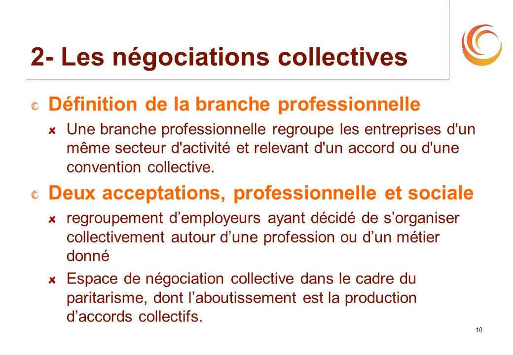 10 2- Les négociations collectives Définition de la branche professionnelle Une branche professionnelle regroupe les entreprises d'un même secteur d'a