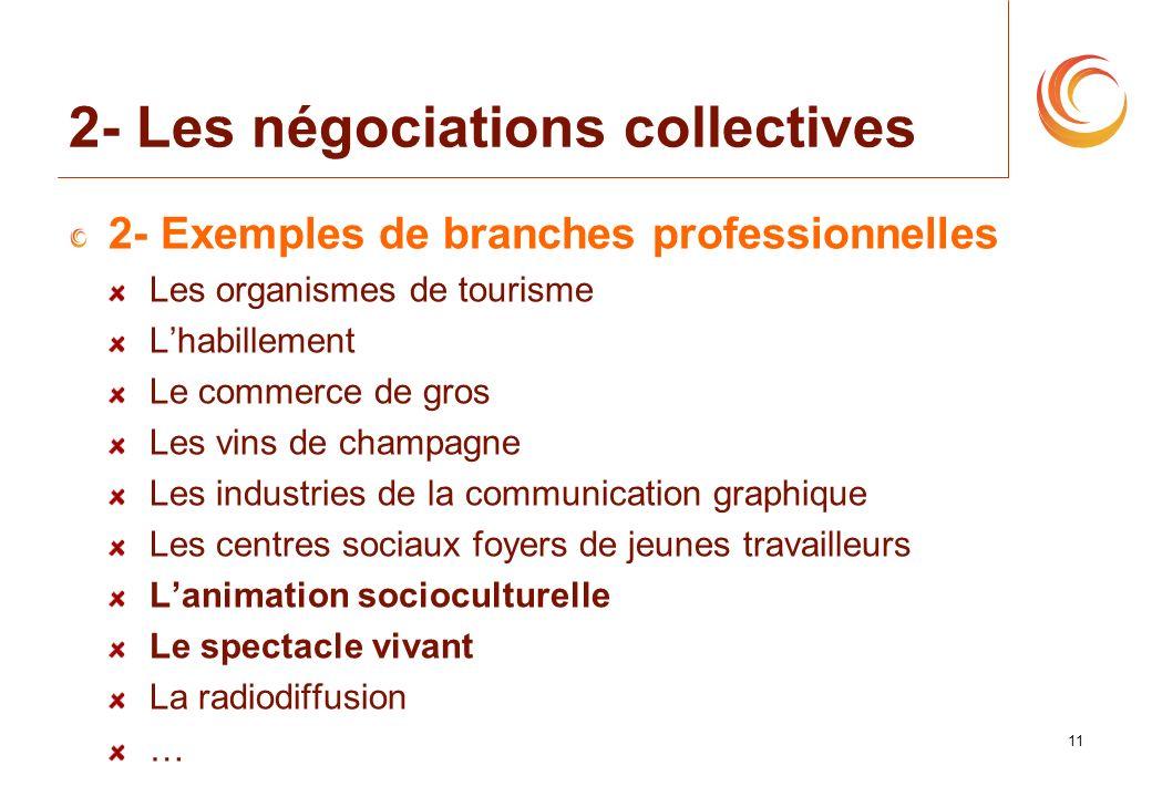 11 2- Les négociations collectives 2- Exemples de branches professionnelles Les organismes de tourisme Lhabillement Le commerce de gros Les vins de ch