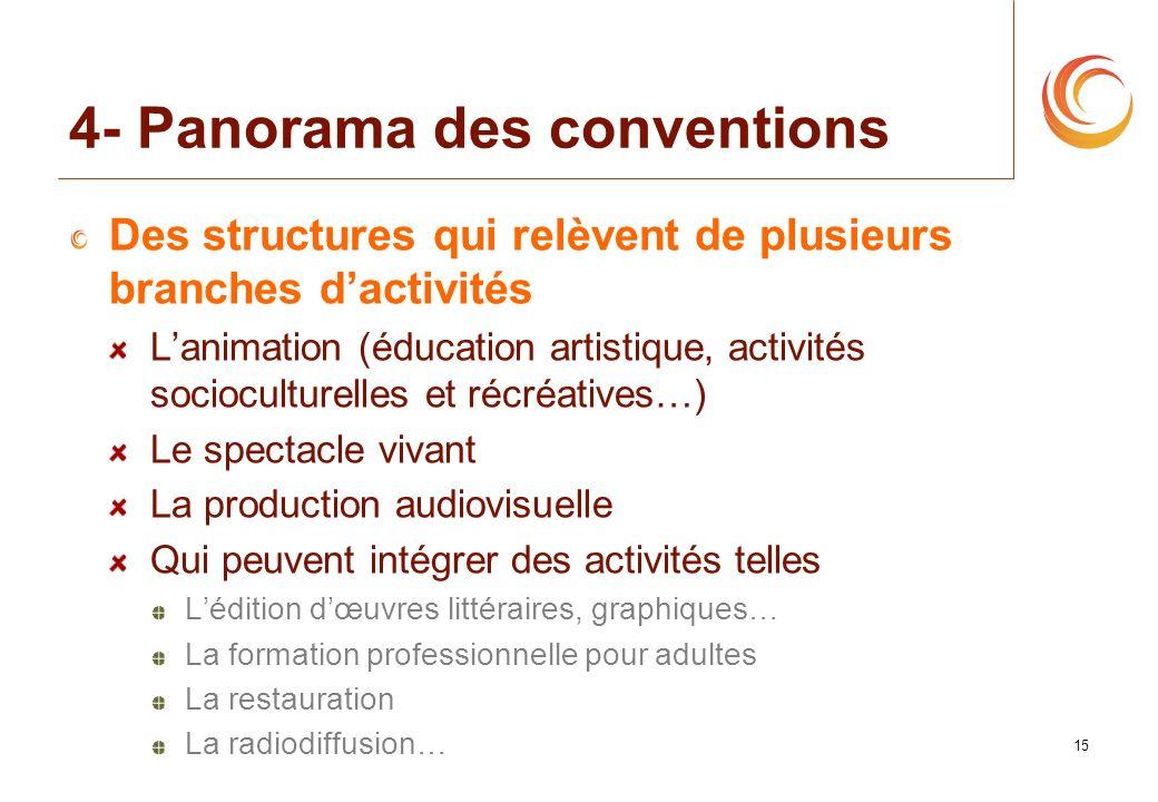 15 4- Panorama des conventions Des structures qui relèvent de plusieurs branches dactivités Lanimation (éducation artistique, activités socioculturell