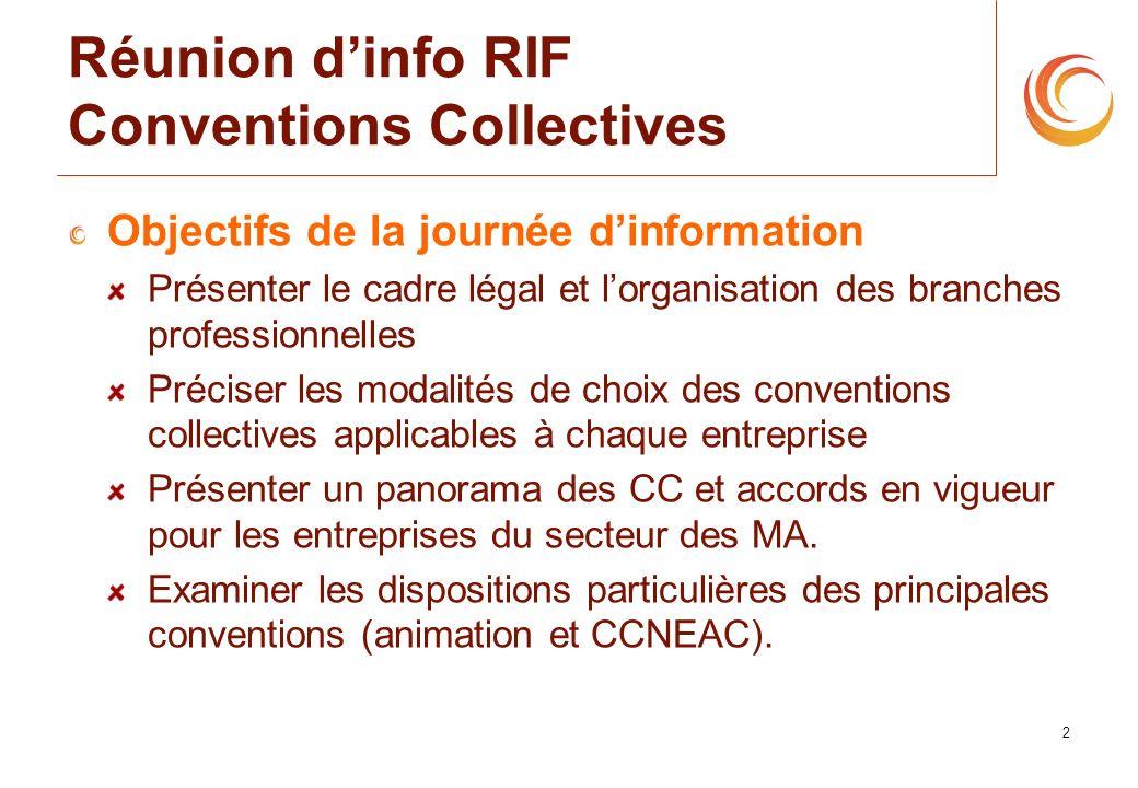 2 Réunion dinfo RIF Conventions Collectives Objectifs de la journée dinformation Présenter le cadre légal et lorganisation des branches professionnell
