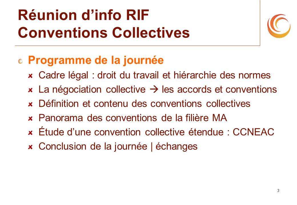 3 Réunion dinfo RIF Conventions Collectives Programme de la journée Cadre légal : droit du travail et hiérarchie des normes La négociation collective