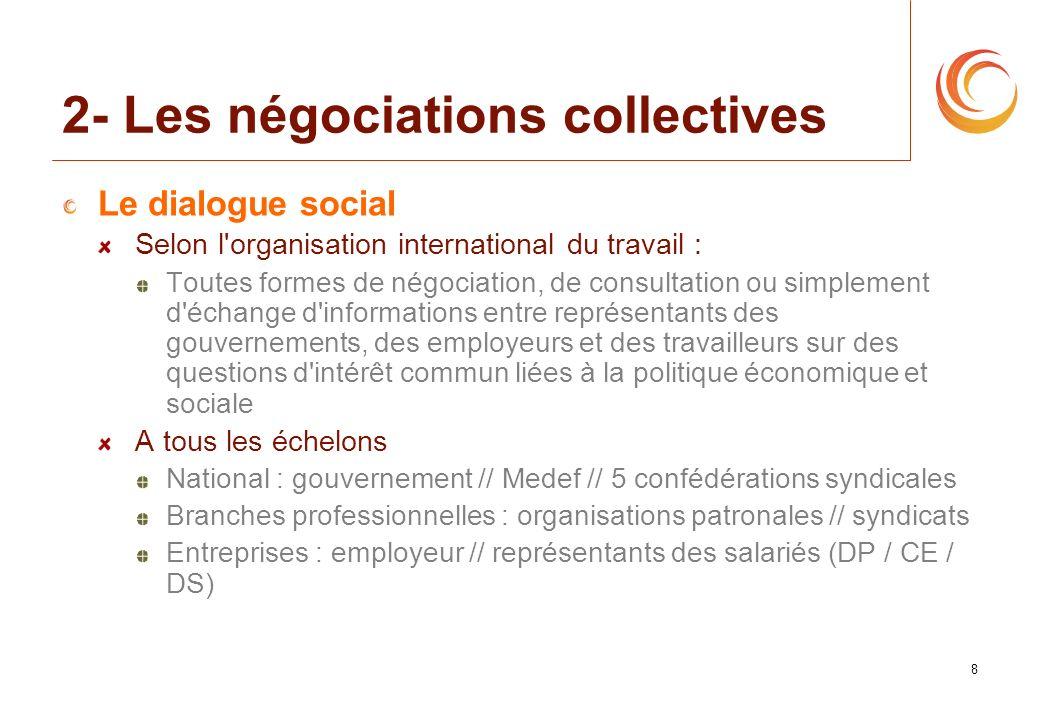 8 2- Les négociations collectives Le dialogue social Selon l'organisation international du travail : Toutes formes de négociation, de consultation ou