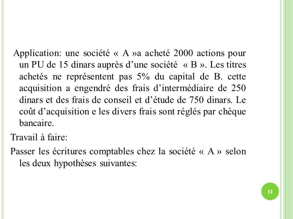 Application: une société « A »a acheté 2000 actions pour un PU de 15 dinars auprès dune société « B ». Les titres achetés ne représentent pas 5% du ca