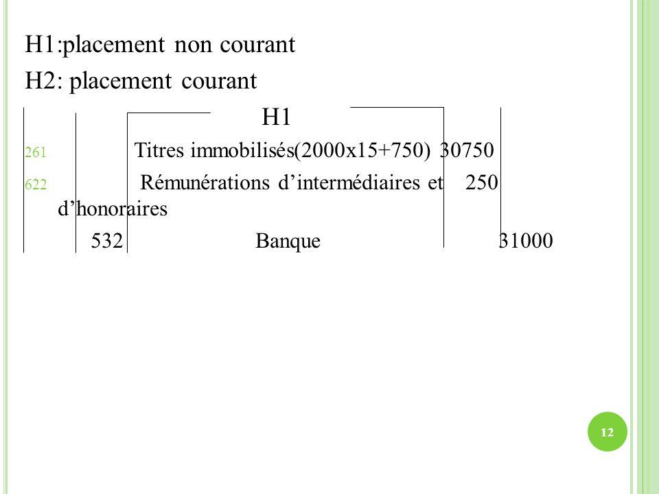 H1:placement non courant H2: placement courant H1 261 Titres immobilisés(2000x15+750) 30750 622 Rémunérations dintermédiaires et 250 dhonoraires 532 B