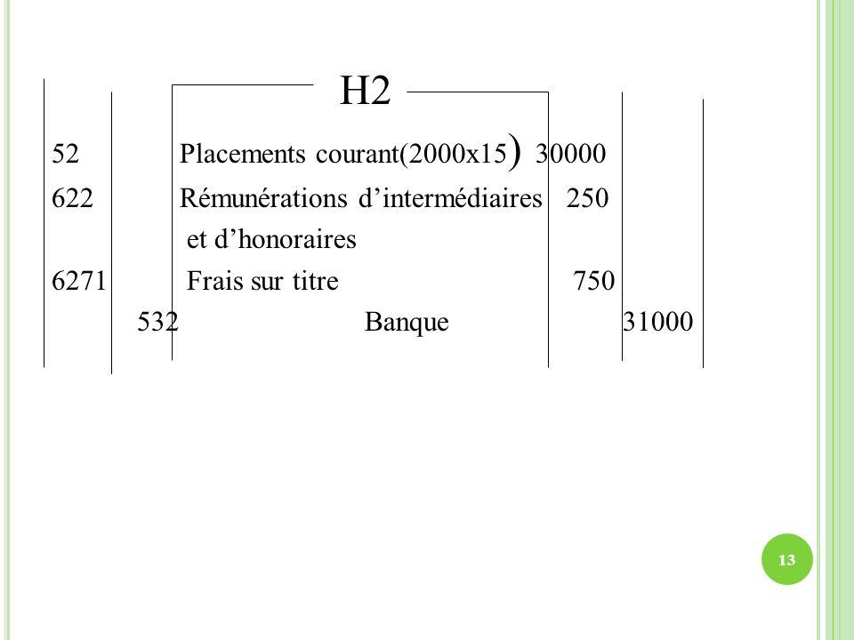 H2 52 Placements courant(2000x15 ) 30000 622 Rémunérations dintermédiaires 250 et dhonoraires 6271 Frais sur titre 750 532 Banque 31000 13